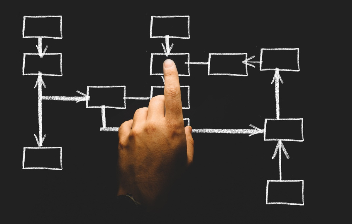 The Most Common Patterns of ERP Integration-1